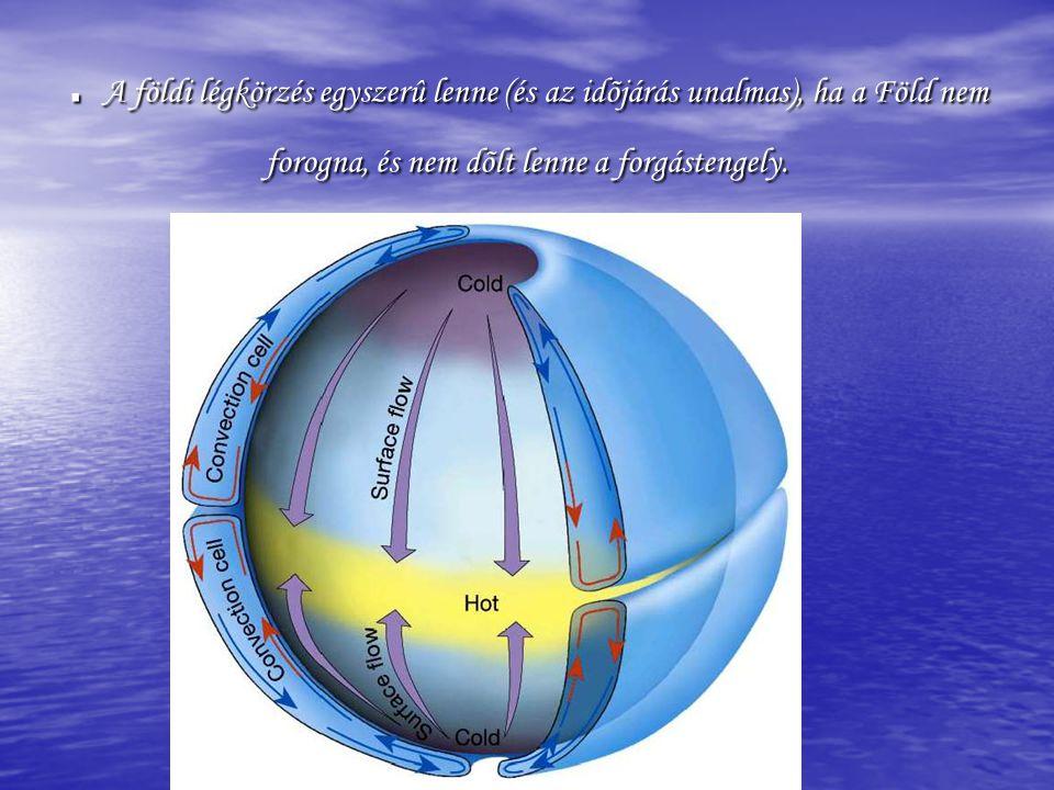 . A földi légkörzés egyszerû lenne (és az idõjárás unalmas), ha a Föld nem forogna, és nem dõlt lenne a forgástengely.