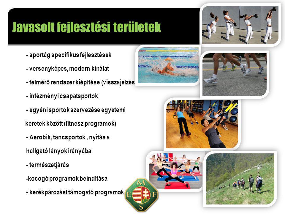 • - sportág specifikus fejlesztések • - versenyképes, modern kínálat • - felmérő rendszer kiépítése (visszajelzés, verseny) • - intézményi csapatsportok • - egyéni sportok szervezése egyetemi keretek között (fitnesz programok) • - Aerobik, táncsportok, nyitás a hallgató lányok irányába • - természetjárás • -kocogó programok beindítása • - kerékpározást támogató programok