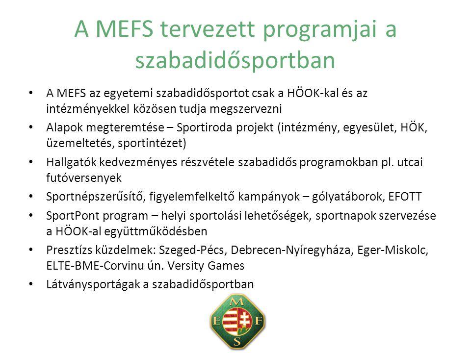 A MEFS tervezett programjai a szabadidősportban • A MEFS az egyetemi szabadidősportot csak a HÖOK-kal és az intézményekkel közösen tudja megszervezni • Alapok megteremtése – Sportiroda projekt (intézmény, egyesület, HÖK, üzemeltetés, sportintézet) • Hallgatók kedvezményes részvétele szabadidős programokban pl.