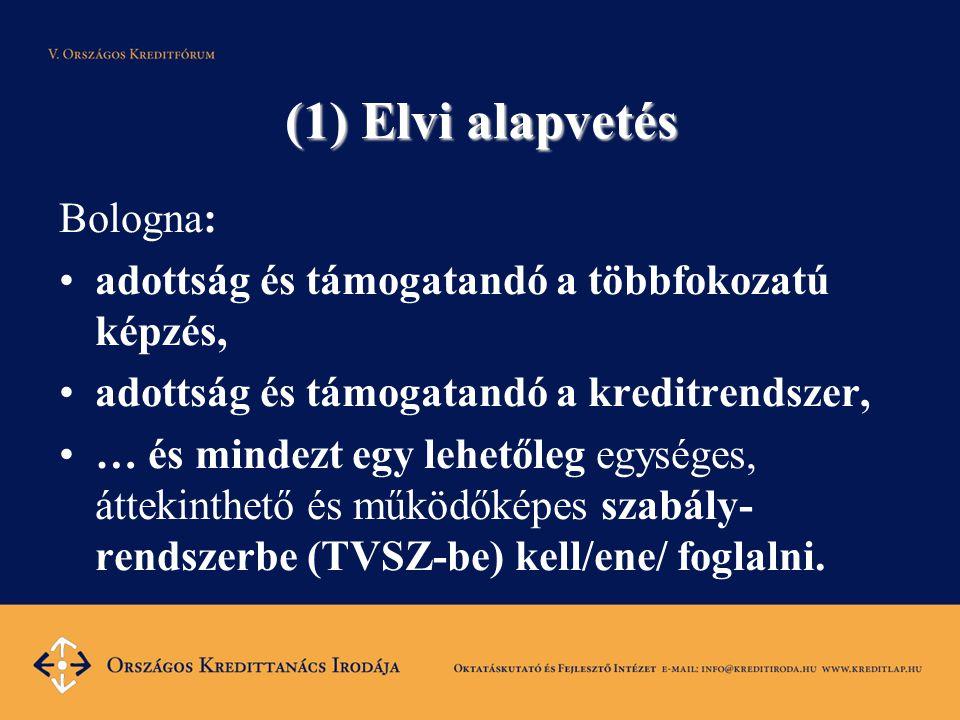 (1) Elvi alapvetés Bologna: •adottság és támogatandó a többfokozatú képzés, •adottság és támogatandó a kreditrendszer, •… és mindezt egy lehetőleg egységes, áttekinthető és működőképes szabály- rendszerbe (TVSZ-be) kell/ene/ foglalni.