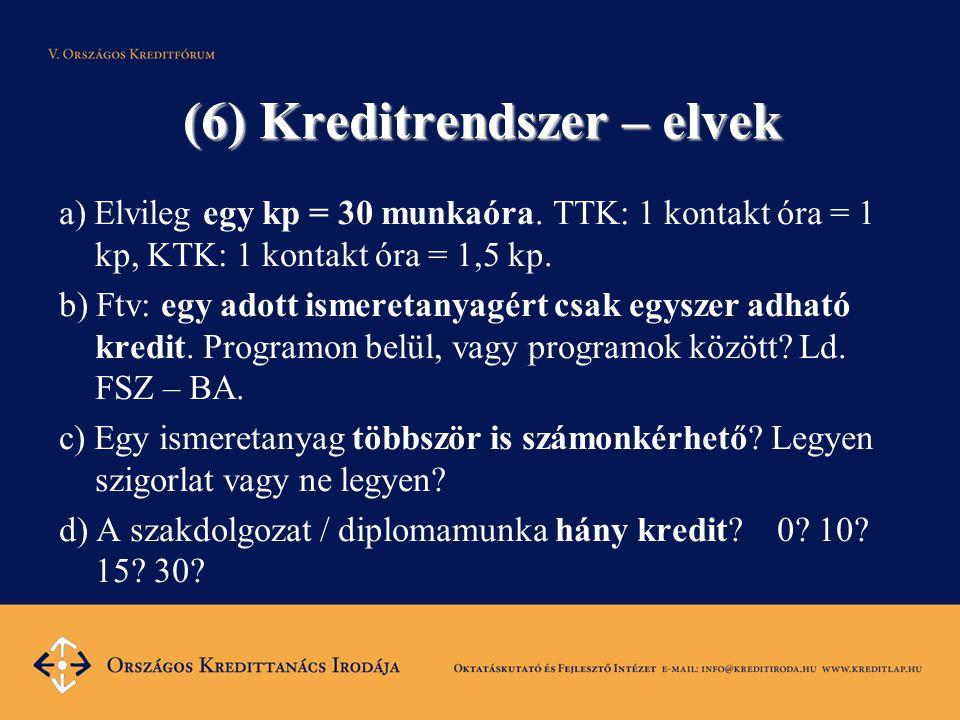 (6) Kreditrendszer – elvek a) Elvileg egy kp = 30 munkaóra. TTK: 1 kontakt óra = 1 kp, KTK: 1 kontakt óra = 1,5 kp. b) Ftv: egy adott ismeretanyagért