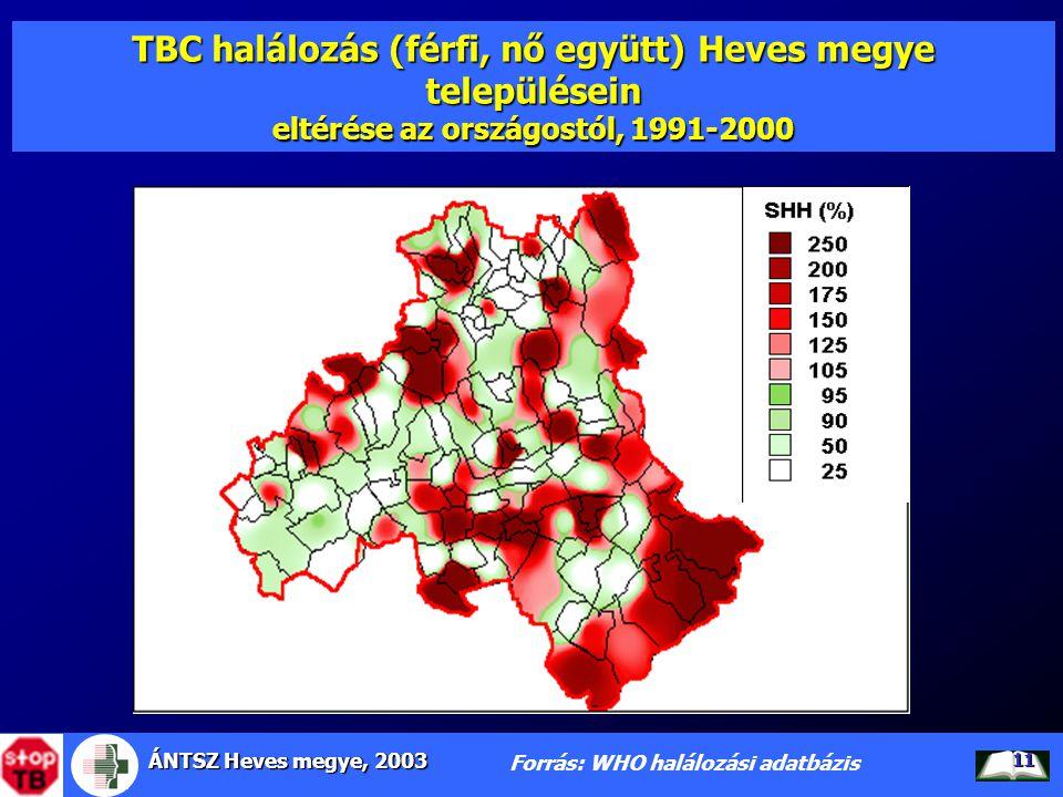 ÁNTSZ Heves megye, 2003 11 TBC halálozás (férfi, nő együtt) Heves megye településein eltérése az országostól, 1991-2000 Forrás: WHO halálozási adatbáz