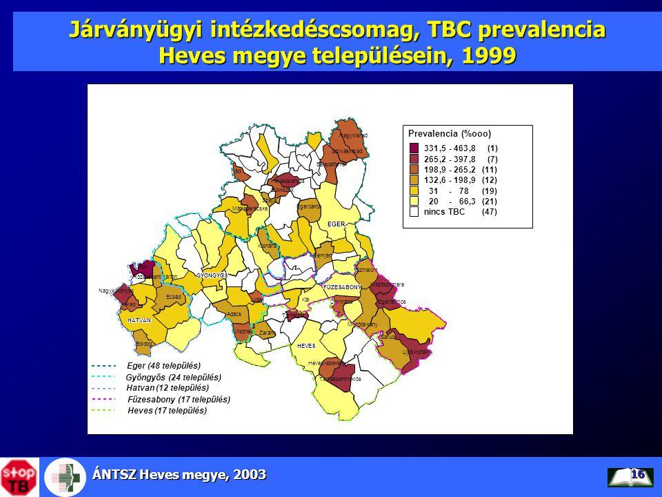 ÁNTSZ Heves megye, 2003 16 Járványügyi intézkedéscsomag, TBC prevalencia Heves megye településein, 1999 Újlőrincfalva Mezőtárkány Egerfarmos Sarud FÜZ