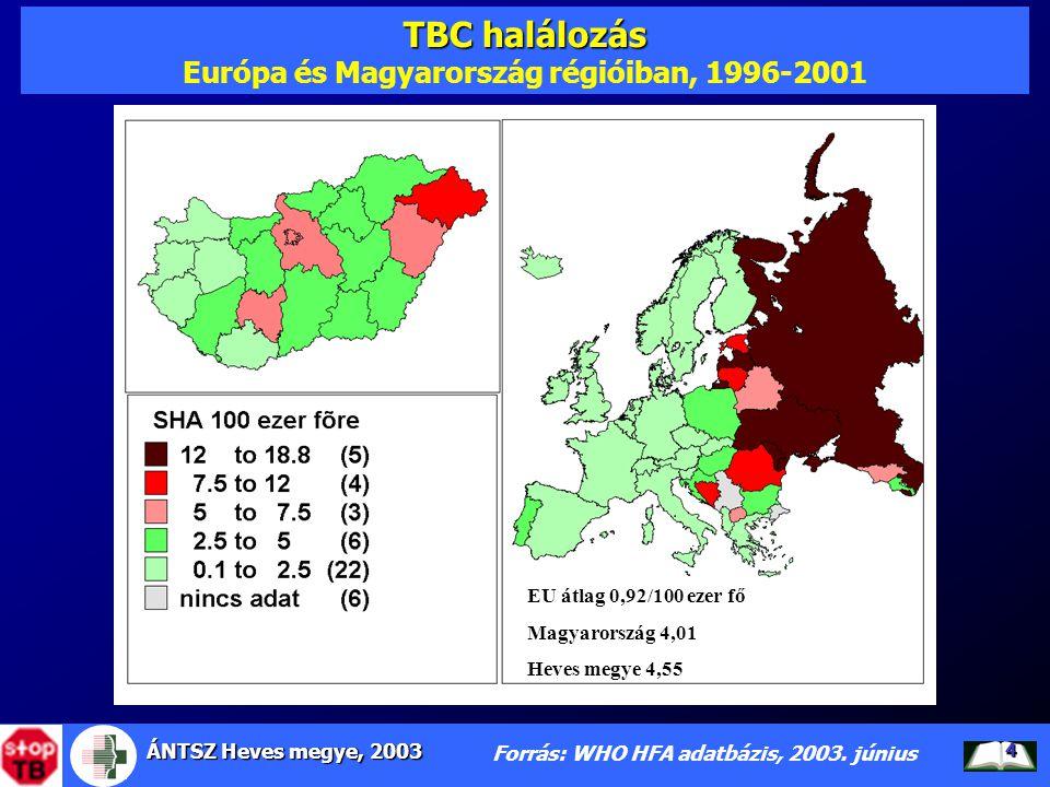 ÁNTSZ Heves megye, 2003 4 TBC halálozás TBC halálozás Európa és Magyarország régióiban, 1996-2001 Forrás: WHO HFA adatbázis, 2003. június EU átlag 0,9