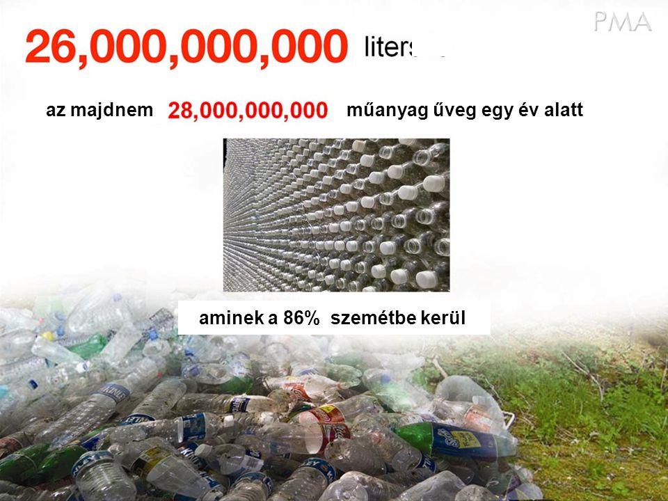 az majdnemműanyag űveg egy év alatt aminek a 86% szemétbe kerül