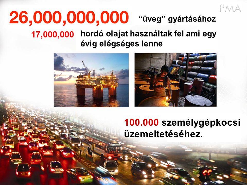üveg gyártásához hordó olajat használtak fel ami egy évig elégséges lenne 100.000 személygépkocsi üzemeltetéséhez.