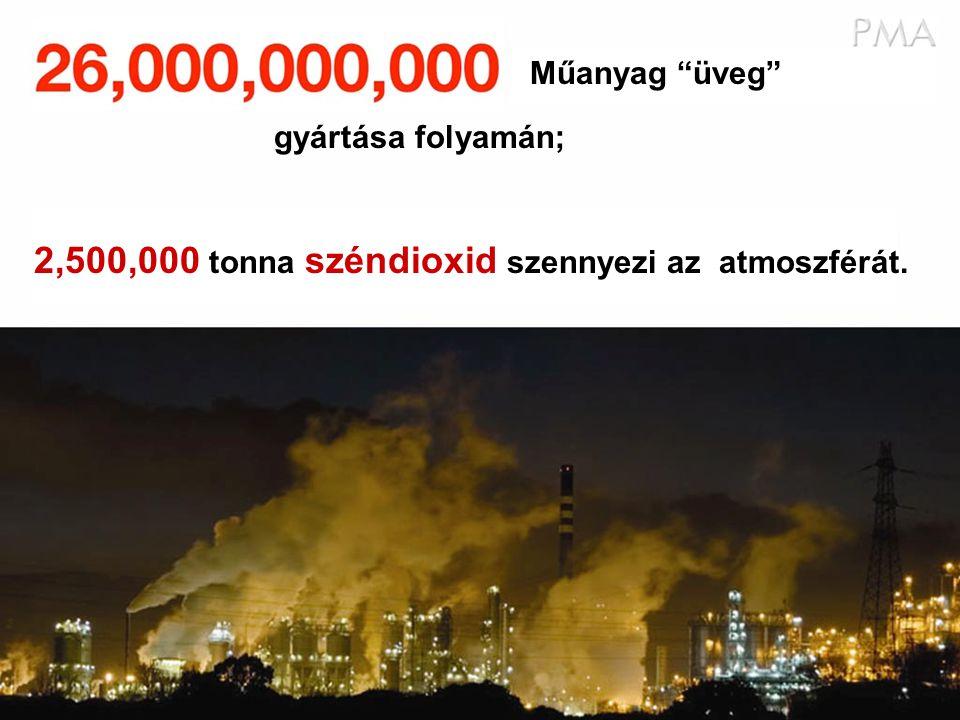 """Műanyag """"üveg"""" 2,500,000 tonna széndioxid szennyezi az atmoszférát. gyártása folyamán;"""