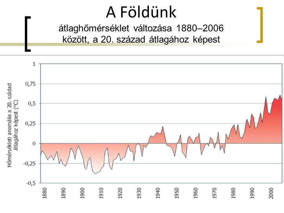 A Földünk átlaghőmérséklet változása 1880–2006 között, a 20. század átlagához képest