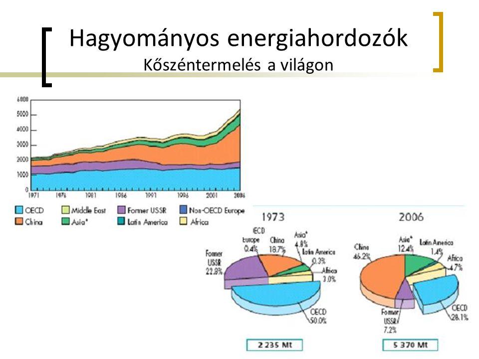 Hagyományos energiahordozók Kőszéntermelés a világon