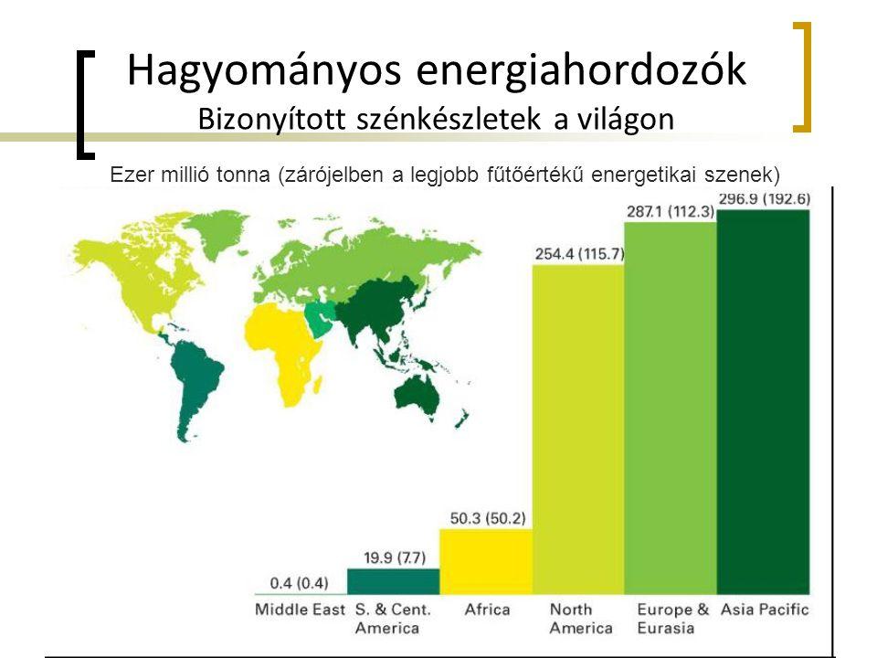 Hagyományos energiahordozók Bizonyított szénkészletek a világon Ezer millió tonna (zárójelben a legjobb fűtőértékű energetikai szenek)