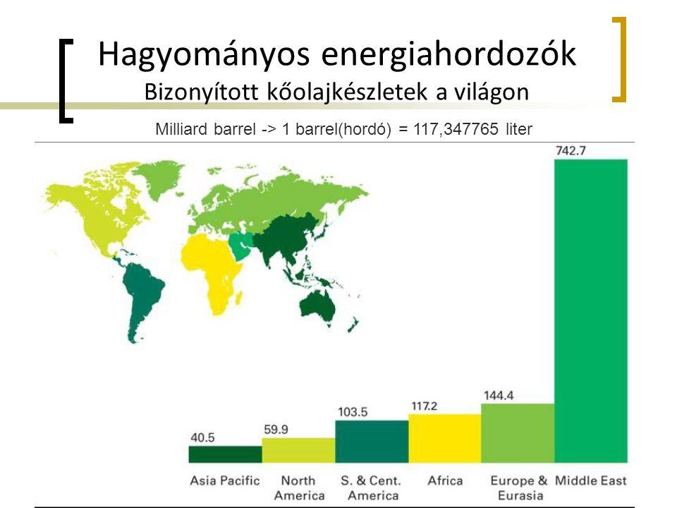 Hagyományos energiahordozók Bizonyított kőolajkészletek a világon Milliard barrel -> 1 barrel(hordó) = 117,347765 liter