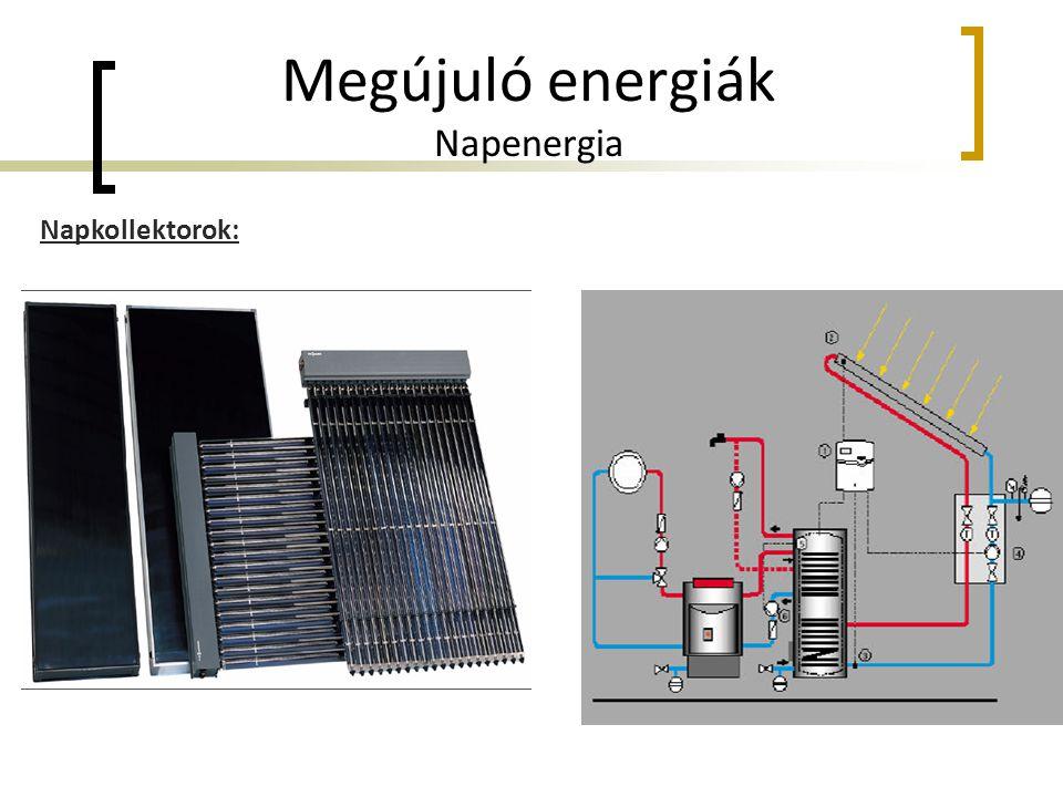Megújuló energiák Napenergia Napkollektorok: