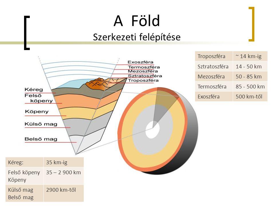 A Föld Szerkezeti felépítése Kéreg:35 km-ig Felső köpeny Köpeny 35 – 2 900 km Külső mag Belső mag 2900 km-től Troposzféra~ 14 km-ig Sztratoszféra14 - 50 km Mezoszféra50 - 85 km Termoszféra85 - 500 km Exoszféra500 km-től