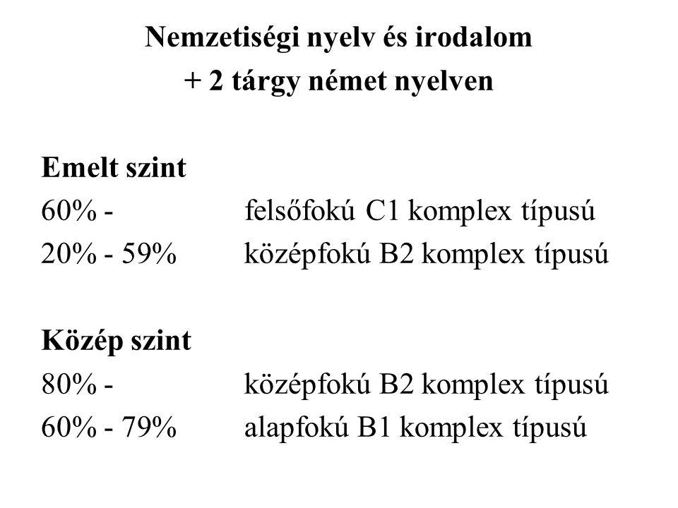 Nemzetiségi nyelv és irodalom + 2 tárgy német nyelven Emelt szint 60% - felsőfokú C1 komplex típusú 20% - 59%középfokú B2 komplex típusú Közép szint 8