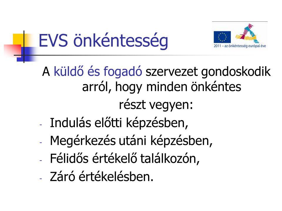 EVS önkéntesség A küldő és fogadó szervezet gondoskodik arról, hogy minden önkéntes részt vegyen: - Indulás előtti képzésben, - Megérkezés utáni képzésben, - Félidős értékelő találkozón, - Záró értékelésben.