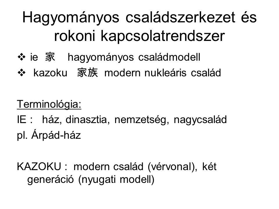 Hagyományos családszerkezet és rokoni kapcsolatrendszer  ie 家 hagyományos családmodell  kazoku 家族 modern nukleáris család Terminológia: IE : ház, dinasztia, nemzetség, nagycsalád pl.