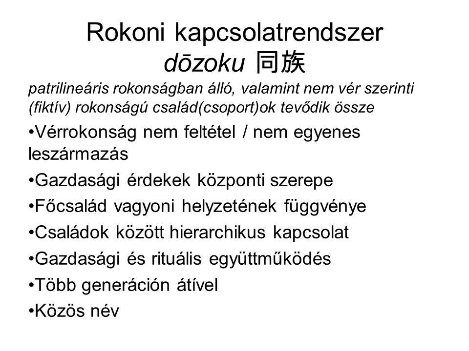 Rokoni kapcsolatrendszer dōzoku 同族 patrilineáris rokonságban álló, valamint nem vér szerinti (fiktív) rokonságú család(csoport)ok tevődik össze •Vérrokonság nem feltétel / nem egyenes leszármazás •Gazdasági érdekek központi szerepe •Főcsalád vagyoni helyzetének függvénye •Családok között hierarchikus kapcsolat •Gazdasági és rituális együttműködés •Több generáción átível •Közös név