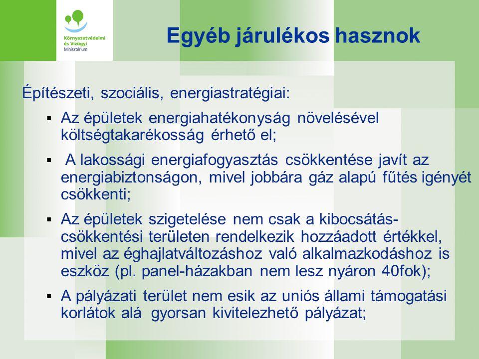 Egyéb járulékos hasznok Építészeti, szociális, energiastratégiai:  Az épületek energiahatékonyság növelésével költségtakarékosság érhető el;  A lako