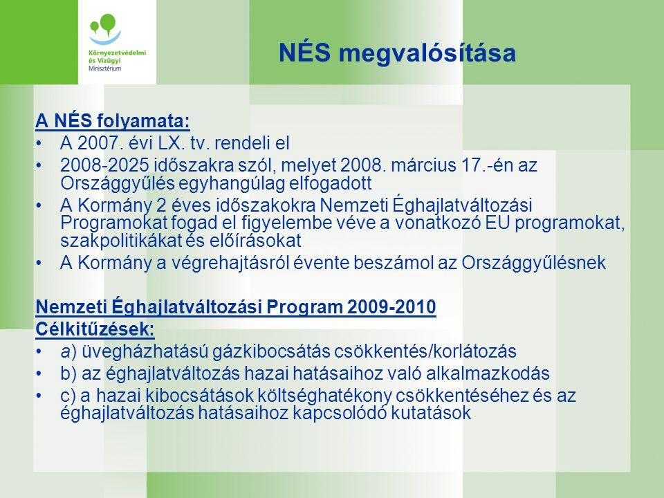 NÉS megvalósítása A NÉS folyamata: •A 2007. évi LX. tv. rendeli el •2008-2025 időszakra szól, melyet 2008. március 17.-én az Országgyűlés egyhangúlag