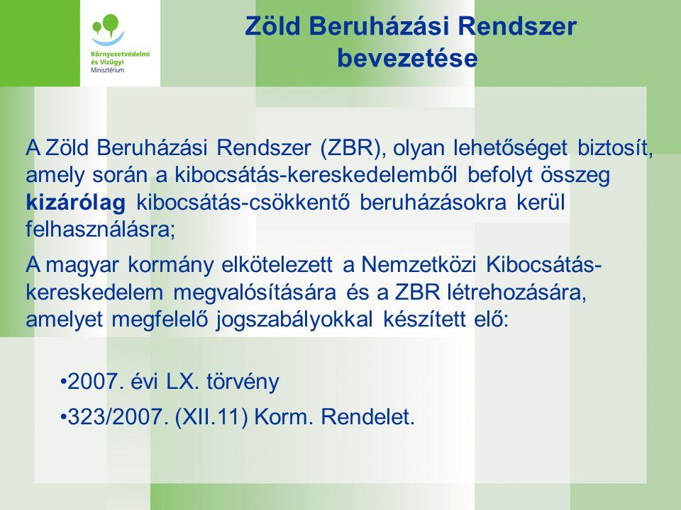 A Zöld Beruházási Rendszer (ZBR), olyan lehetőséget biztosít, amely során a kibocsátás-kereskedelemből befolyt összeg kizárólag kibocsátás-csökkentő b