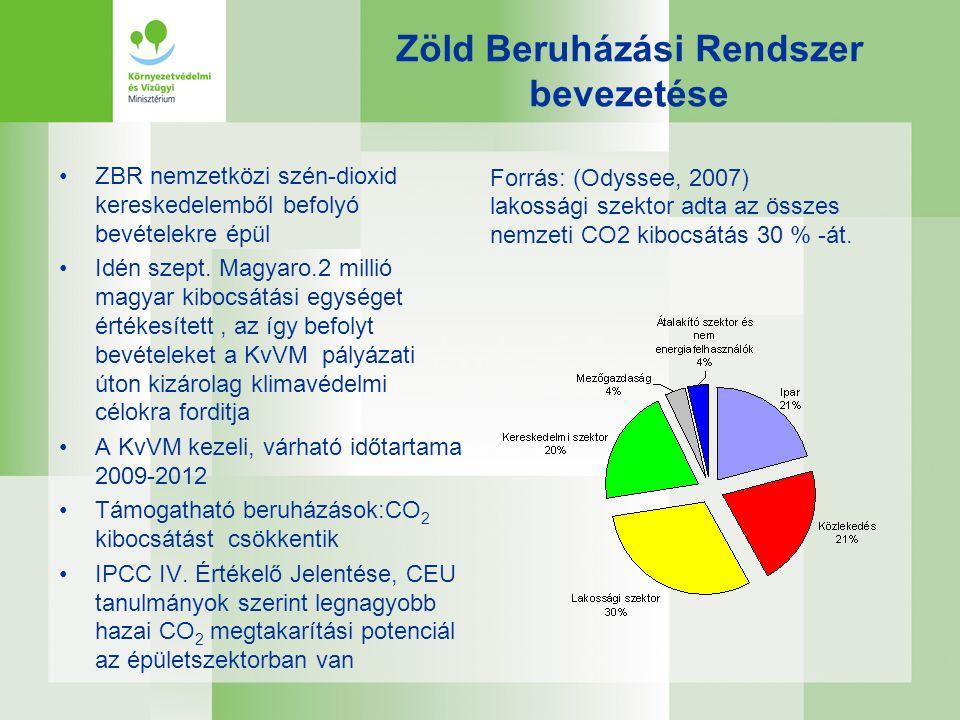•ZBR nemzetközi szén-dioxid kereskedelemből befolyó bevételekre épül •Idén szept. Magyaro.2 millió magyar kibocsátási egységet értékesített, az így be