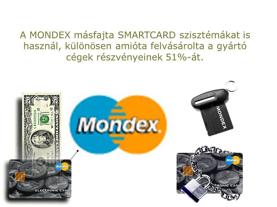 Több, mint 250 részvénytársaságot, és 20 országot foglal magába a MONDEX –en osztozók száma az egész világon, és számtalan nemzet tartja privilégiumának a módszer használatát.