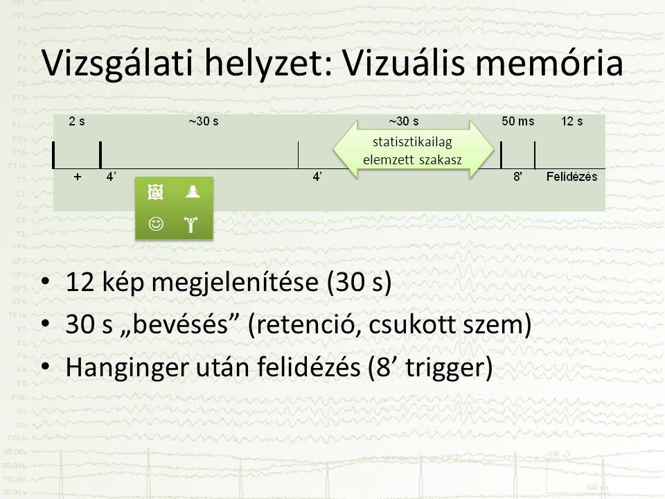 """Vizsgálati helyzet: Vizuális memória • 12 kép megjelenítése (30 s) • 30 s """"bevésés (retenció, csukott szem) • Hanginger után felidézés (8' trigger)         statisztikailag elemzett szakasz"""