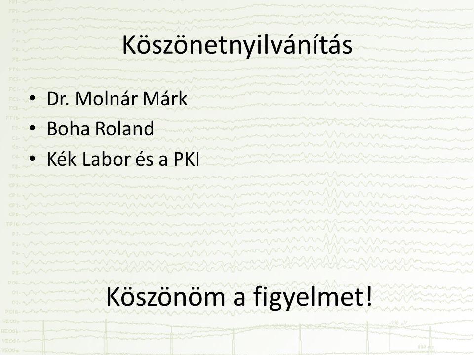 Köszönetnyilvánítás • Dr. Molnár Márk • Boha Roland • Kék Labor és a PKI Köszönöm a figyelmet!