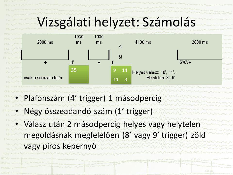 Vizsgálati helyzet: Számolás • Plafonszám (4' trigger) 1 másodpercig • Négy összeadandó szám (1' trigger) • Válasz után 2 másodpercig helyes vagy helytelen megoldásnak megfelelően (8' vagy 9' trigger) zöld vagy piros képernyő 35 4949 914 11 3 914 11 3