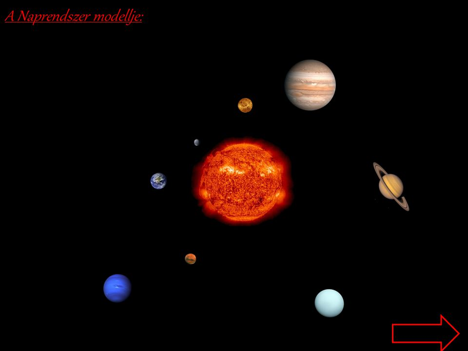 A Naprendszer modellje: