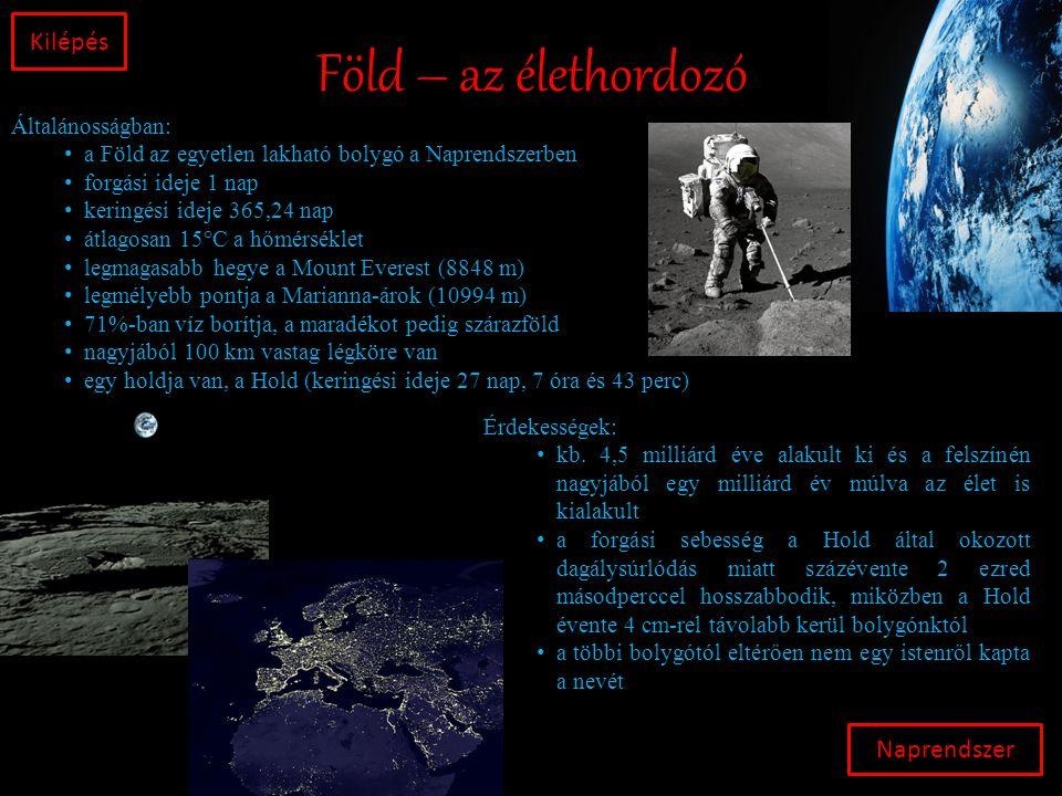 Föld – az élethordozó Naprendszer Kilépés Általánosságban: • a Föld az egyetlen lakható bolygó a Naprendszerben • forgási ideje 1 nap • keringési ideje 365,24 nap • átlagosan 15°C a hőmérséklet • legmagasabb hegye a Mount Everest (8848 m) • legmélyebb pontja a Marianna-árok (10994 m) • 71%-ban víz borítja, a maradékot pedig szárazföld • nagyjából 100 km vastag légköre van • egy holdja van, a Hold (keringési ideje 27 nap, 7 óra és 43 perc) Érdekességek: • kb.