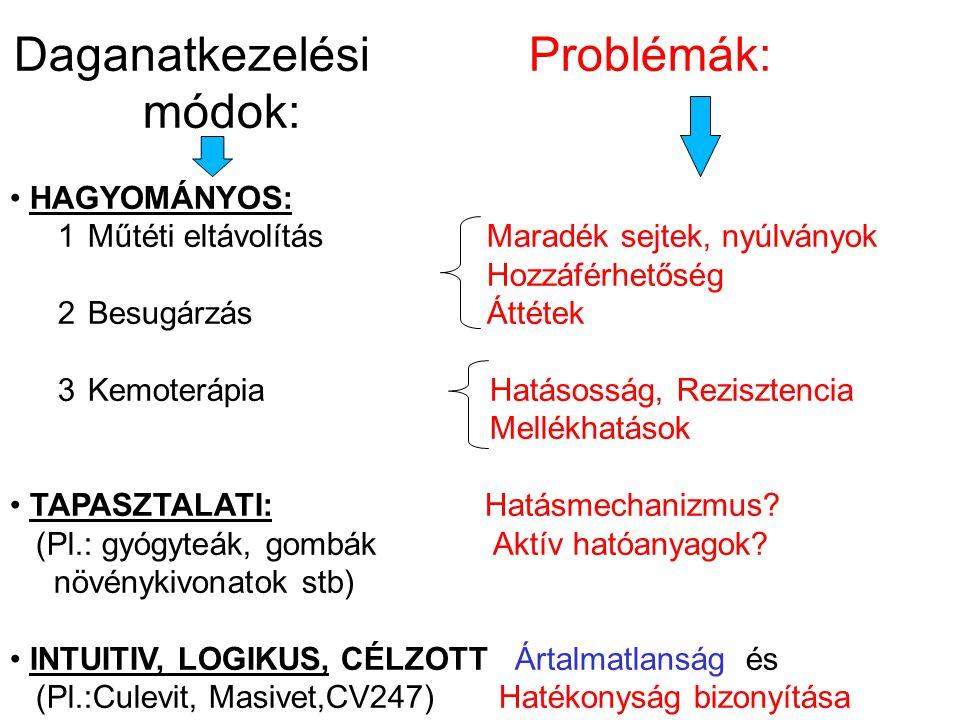 Daganatkezelési Problémák: módok: • HAGYOMÁNYOS: 1Műtéti eltávolítás Maradék sejtek, nyúlványok Hozzáférhetőség 2Besugárzás Áttétek 3Kemoterápia Hatásosság, Rezisztencia Mellékhatások • TAPASZTALATI: Hatásmechanizmus.