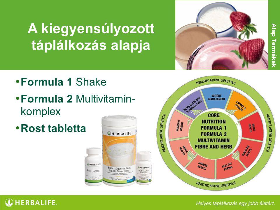 A kiegyensúlyozott táplálkozás alapja • Formula 1 Shake • Formula 2 Multivitamin- komplex • Rost tabletta Alap Termékek