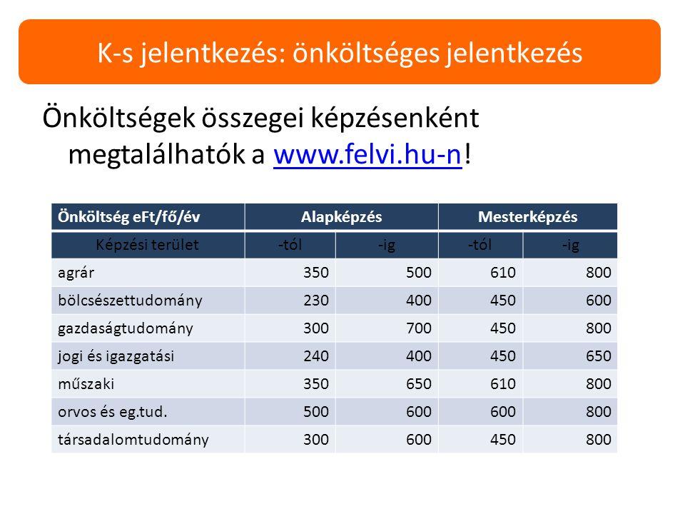 Önköltségek összegei képzésenként megtalálhatók a www.felvi.hu-n!www.felvi.hu-n K-s jelentkezés: önköltséges jelentkezés Önköltség eFt/fő/évAlapképzésMesterképzés Képzési terület-tól-ig-tól-ig agrár350500610800 bölcsészettudomány230400450600 gazdaságtudomány300700450800 jogi és igazgatási240400450650 műszaki350650610800 orvos és eg.tud.500600 800 társadalomtudomány300600450800