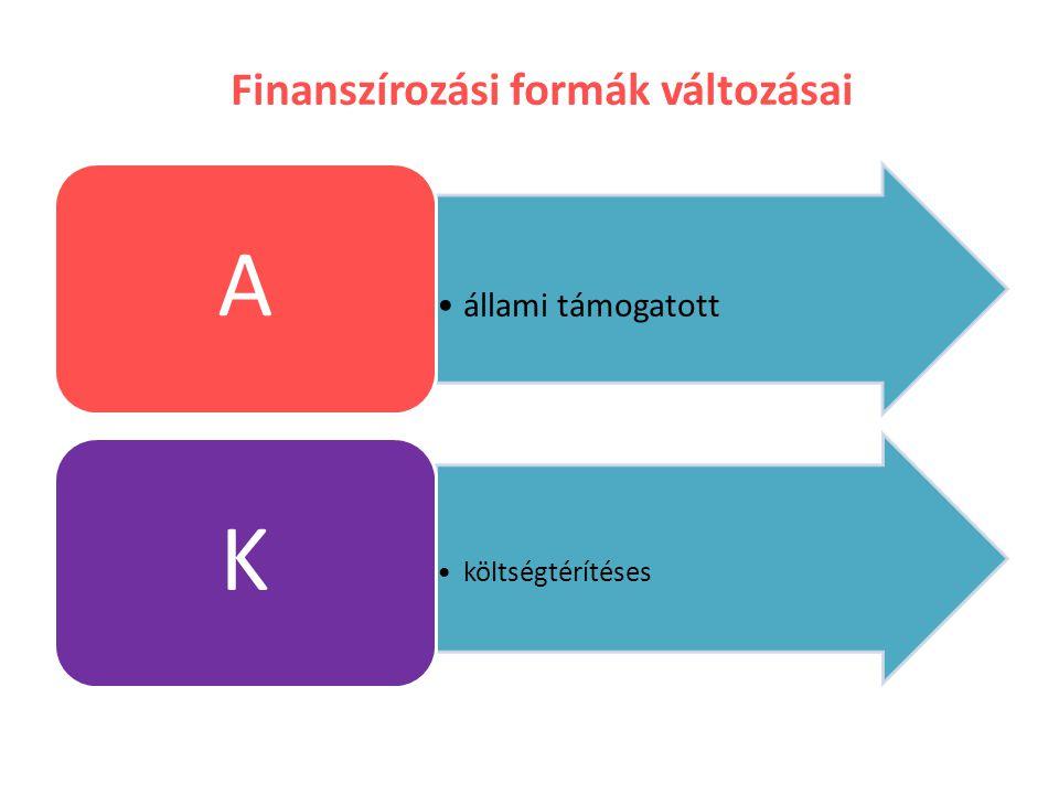 Finanszírozási formák változásai •állami támogatott A •költségtérítéses K