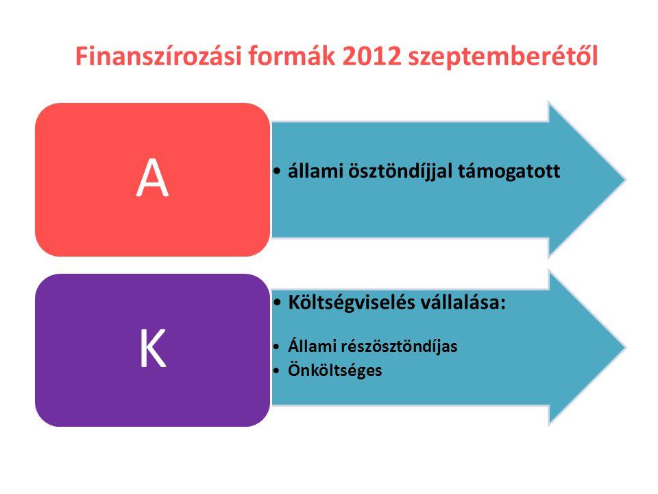 Finanszírozási formák 2012 szeptemberétől •állami ösztöndíjjal támogatott A •Költségviselés vállalása: •Állami részösztöndíjas •Önköltséges K