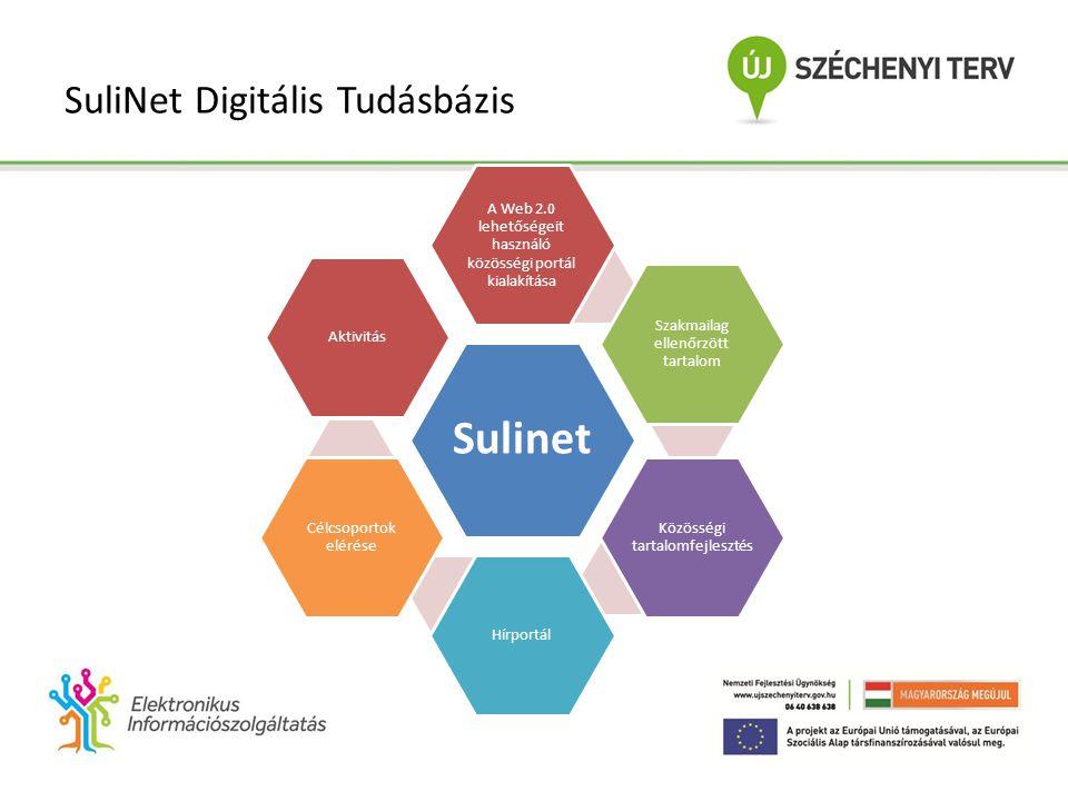 SuliNet Digitális Tudásbázis Sulinet A Web 2.0 lehetőségeit használó közösségi portál kialakítása Szakmailag ellenőrzött tartalom Közösségi tartalomfejlesztés Hírportál Célcsoportok elérése Aktivitás