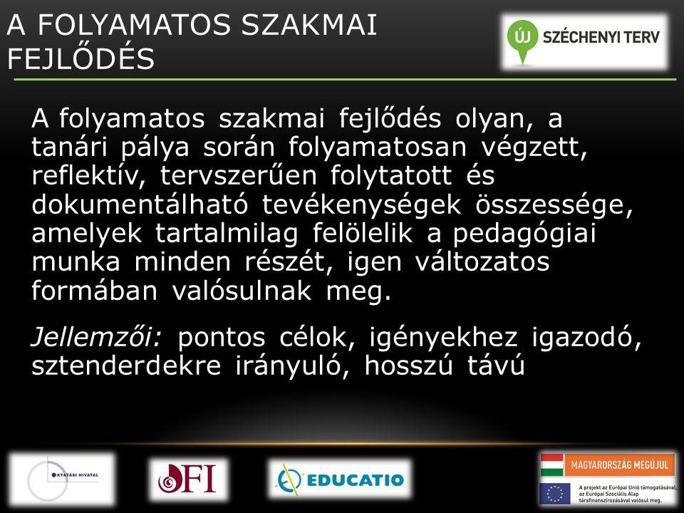A FOLYAMATOS SZAKMAI FEJLŐDÉS A folyamatos szakmai fejlődés olyan, a tanári pálya során folyamatosan végzett, reflektív, tervszerűen folytatott és dokumentálható tevékenységek összessége, amelyek tartalmilag felölelik a pedagógiai munka minden részét, igen változatos formában valósulnak meg.