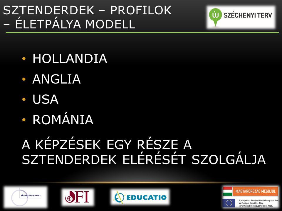 SZTENDERDEK – PROFILOK – ÉLETPÁLYA MODELL • HOLLANDIA • ANGLIA • USA • ROMÁNIA A KÉPZÉSEK EGY RÉSZE A SZTENDERDEK ELÉRÉSÉT SZOLGÁLJA