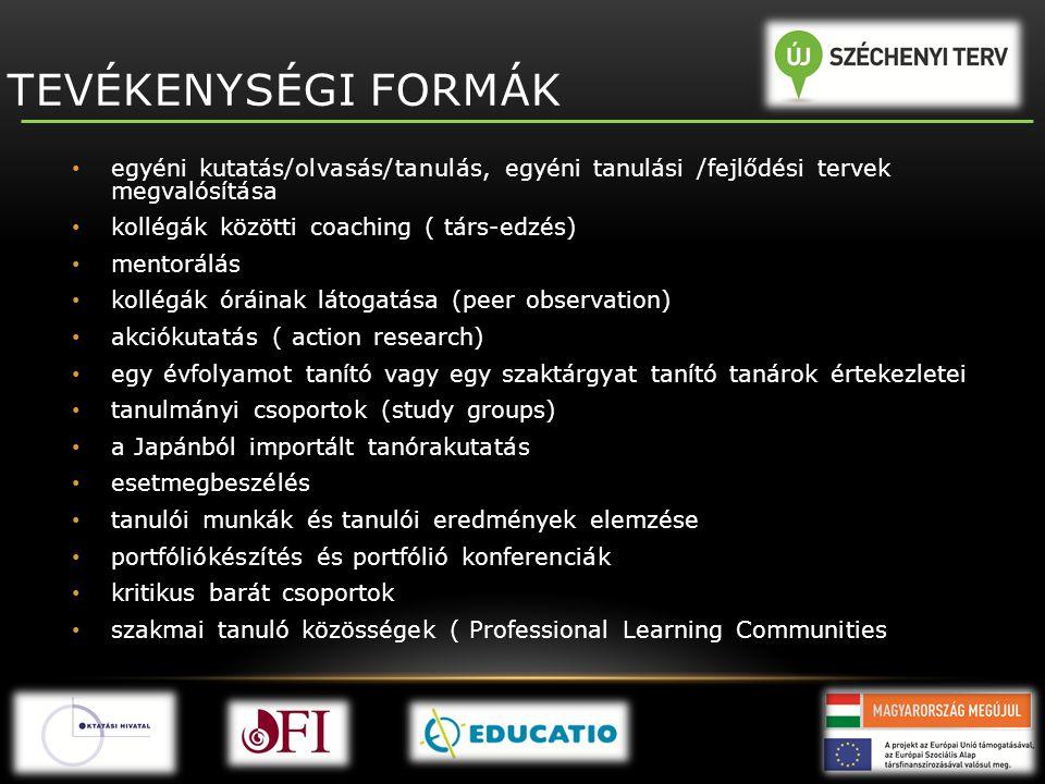 TEVÉKENYSÉGI FORMÁK • egyéni kutatás/olvasás/tanulás, egyéni tanulási /fejlődési tervek megvalósítása • kollégák közötti coaching ( társ-edzés) • ment