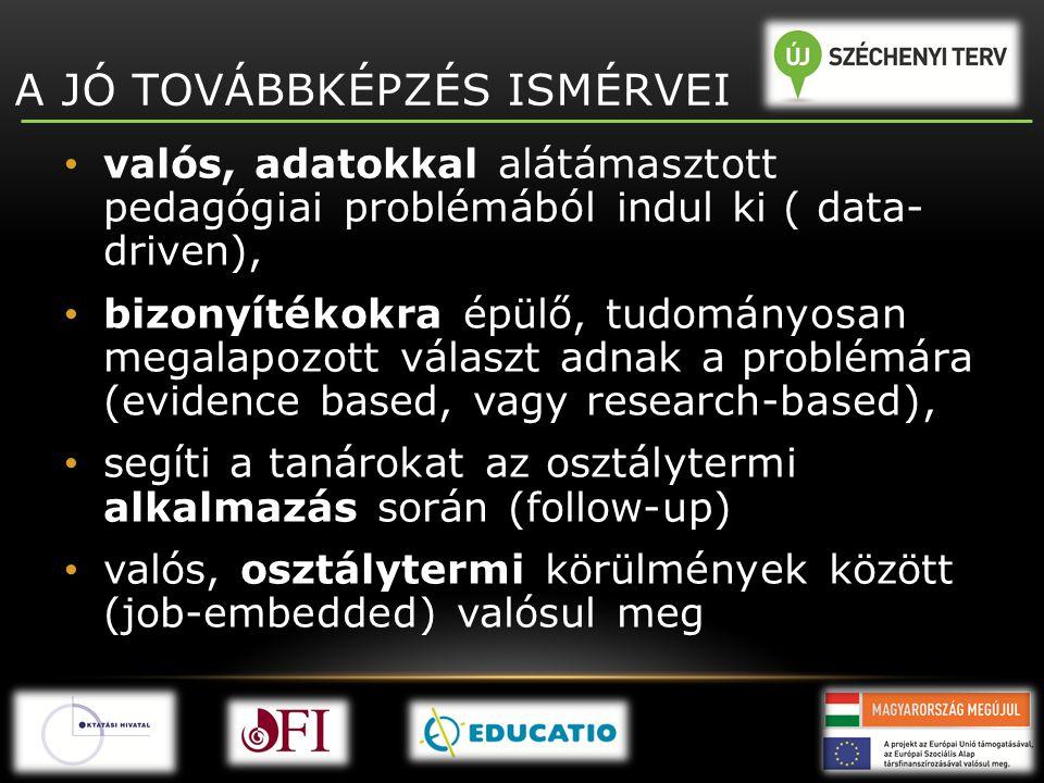 A JÓ TOVÁBBKÉPZÉS ISMÉRVEI • valós, adatokkal alátámasztott pedagógiai problémából indul ki ( data- driven), • bizonyítékokra épülő, tudományosan mega