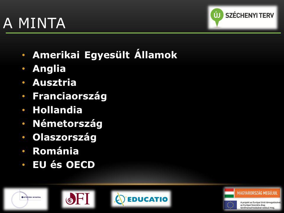 A MINTA • Amerikai Egyesült Államok • Anglia • Ausztria • Franciaország • Hollandia • Németország • Olaszország • Románia • EU és OECD