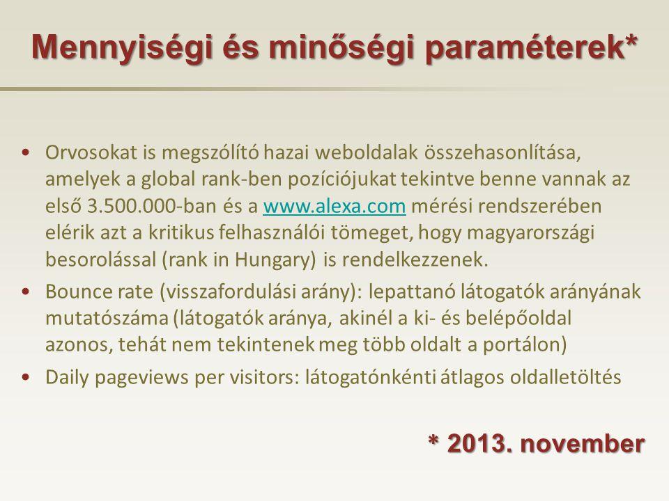 Zárt magyar orvosi portálok adatai* WebDoki Olo.hu drportal Otszonline univadis.hu *www.alexa.com