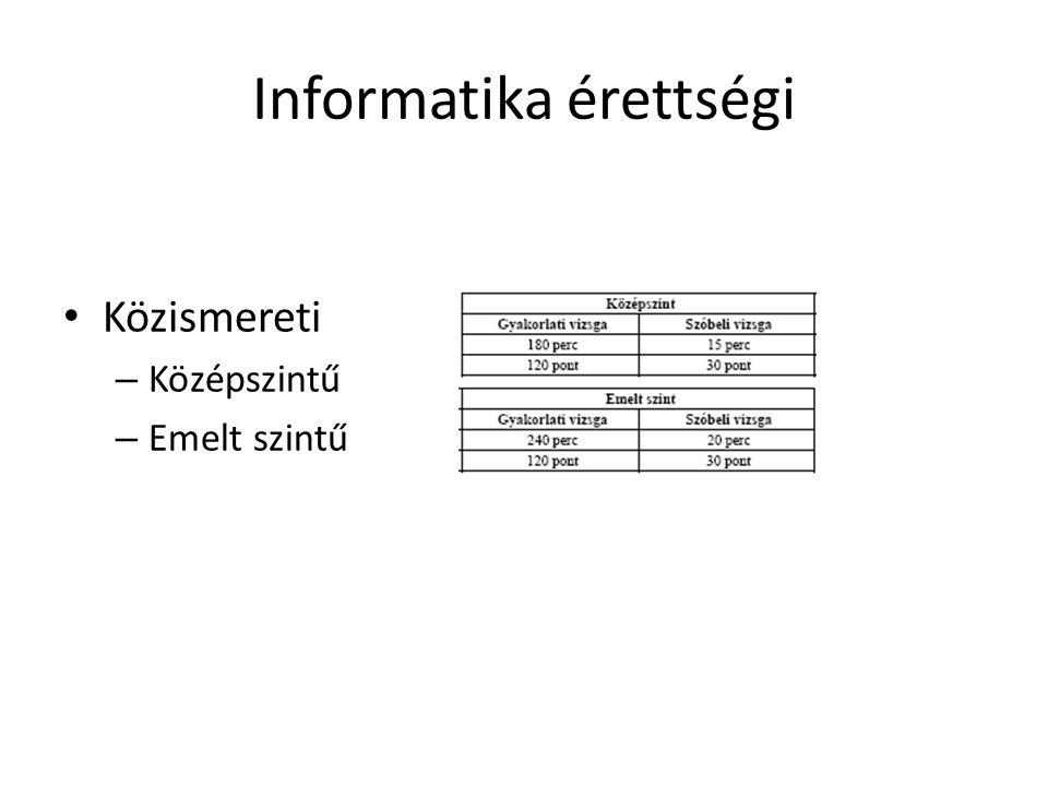 Informatika érettségi • Közismereti – Középszintű – Emelt szintű