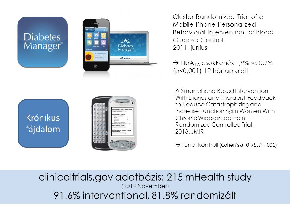 Cluster-Randomized Trial of a Mobile Phone Personalized Behavioral Intervention for Blood Glucose Control 2011. június  HbA 1C csökkenés 1,9% vs 0,7%