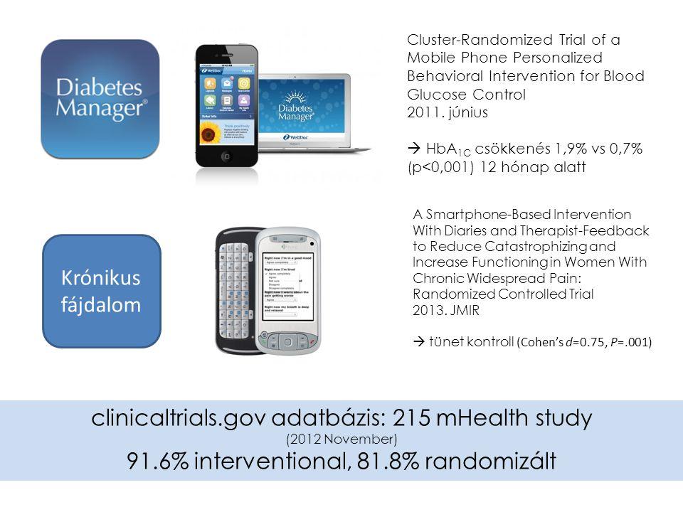 Cluster-Randomized Trial of a Mobile Phone Personalized Behavioral Intervention for Blood Glucose Control 2011. június  HbA 1C csökkenés 1,9% vs 0,7%