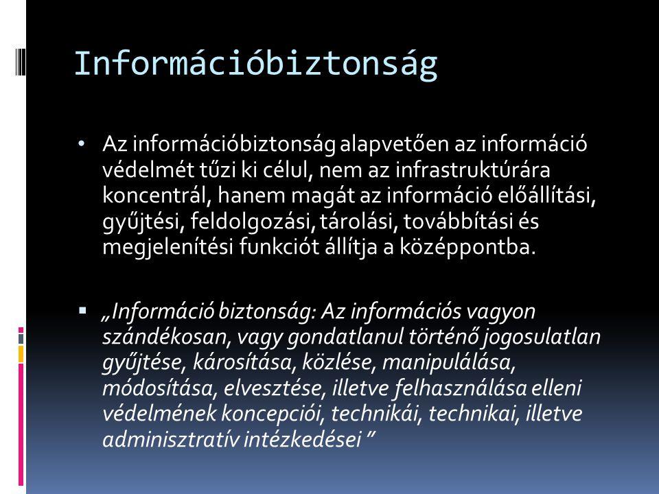 Információbiztonsági alappillérek • CIA alapelv: – Confidentiality – bizalmasság – Integrity – sértetlenség – Availability – rendelkezésre állás • Information Assurance + Authentication – hitelesítés (feleké) + Authenticity – hitelesség (adaté) + Non-repudiation – letagadhatatlanság + Utility – hasznosság és használhatóság