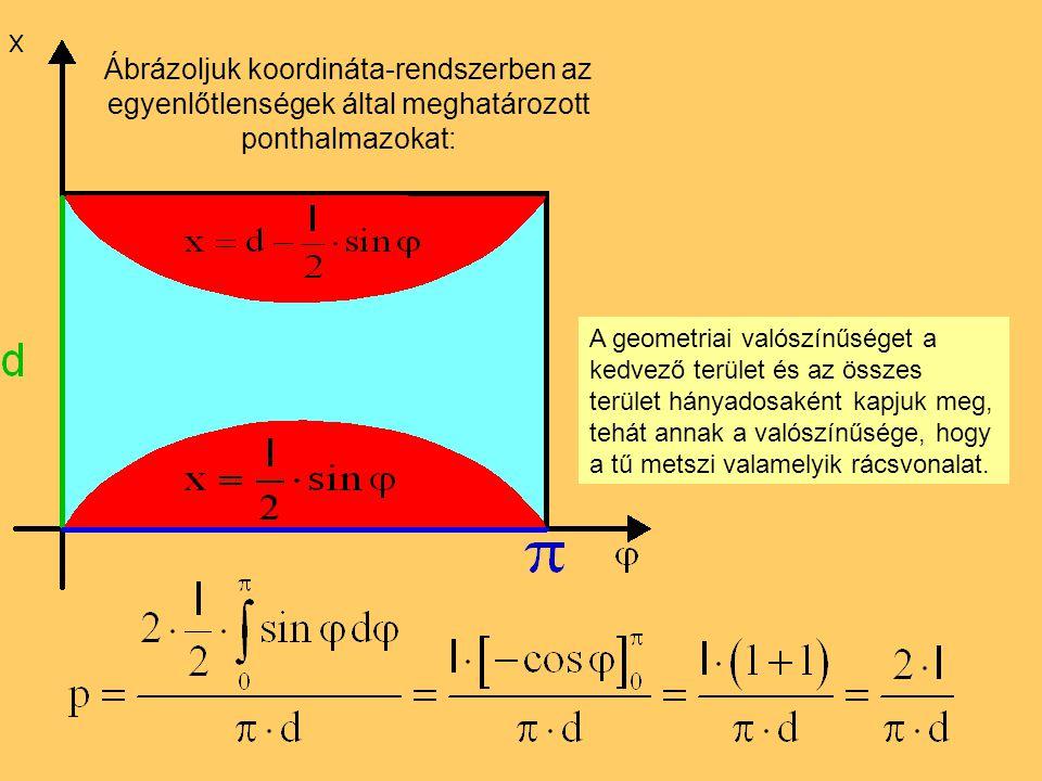 Ábrázoljuk koordináta-rendszerben az egyenlőtlenségek által meghatározott ponthalmazokat: A geometriai valószínűséget a kedvező terület és az összes t