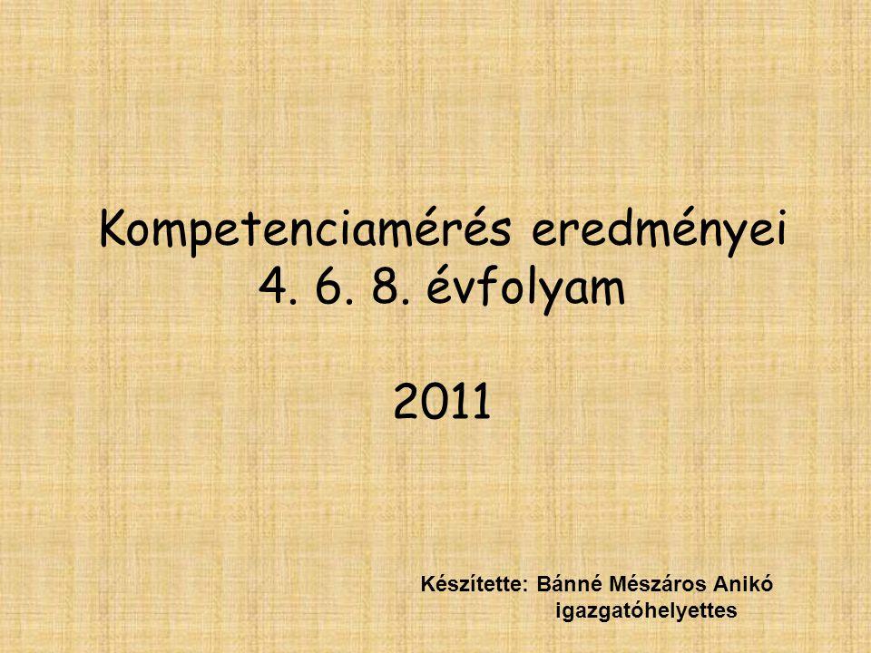 Kompetenciamérés eredményei 4. 6. 8. évfolyam 2011 Készítette: Bánné Mészáros Anikó igazgatóhelyettes