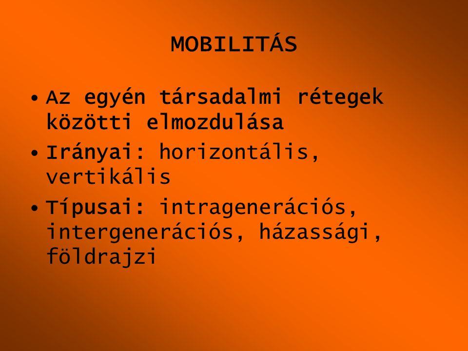 MOBILITÁS •Az egyén társadalmi rétegek közötti elmozdulása •Irányai: horizontális, vertikális •Típusai: intragenerációs, intergenerációs, házassági, f